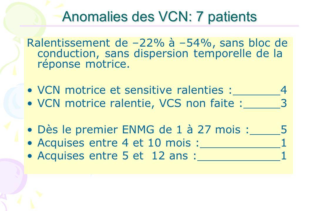 Anomalies des VCN: 7 patients Ralentissement de –22% à –54%, sans bloc de conduction, sans dispersion temporelle de la réponse motrice. VCN motrice et