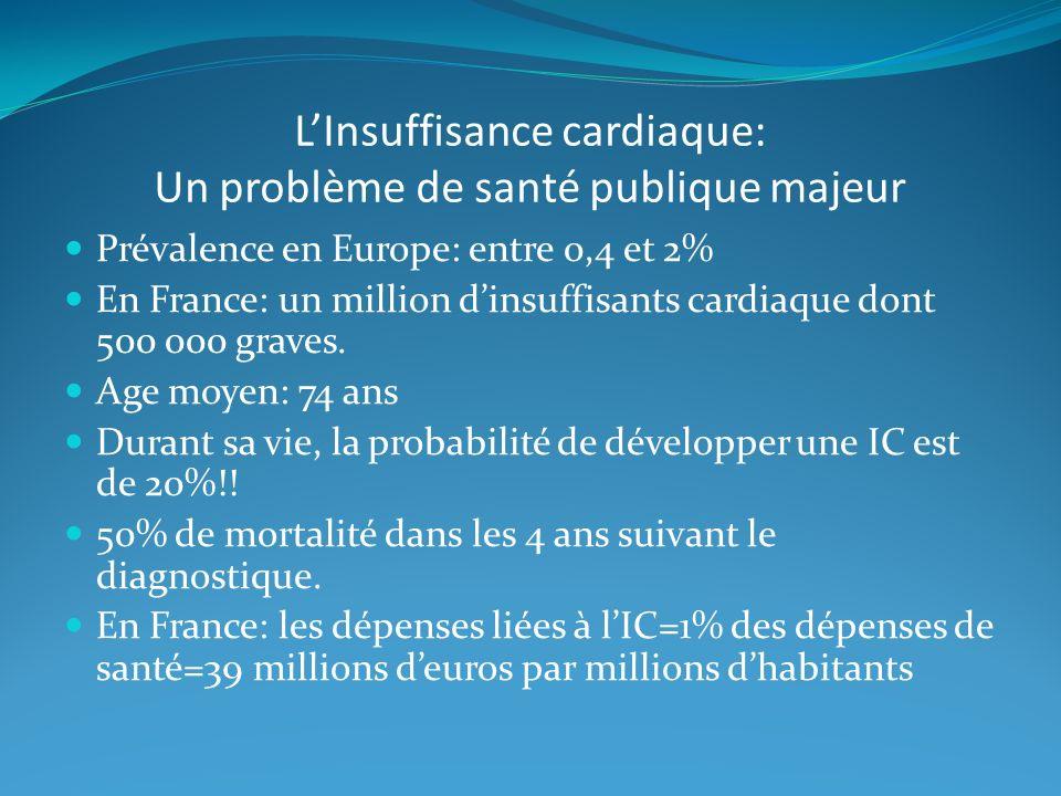 LInsuffisance cardiaque: Un problème de santé publique majeur Prévalence en Europe: entre 0,4 et 2% En France: un million dinsuffisants cardiaque dont 500 000 graves.