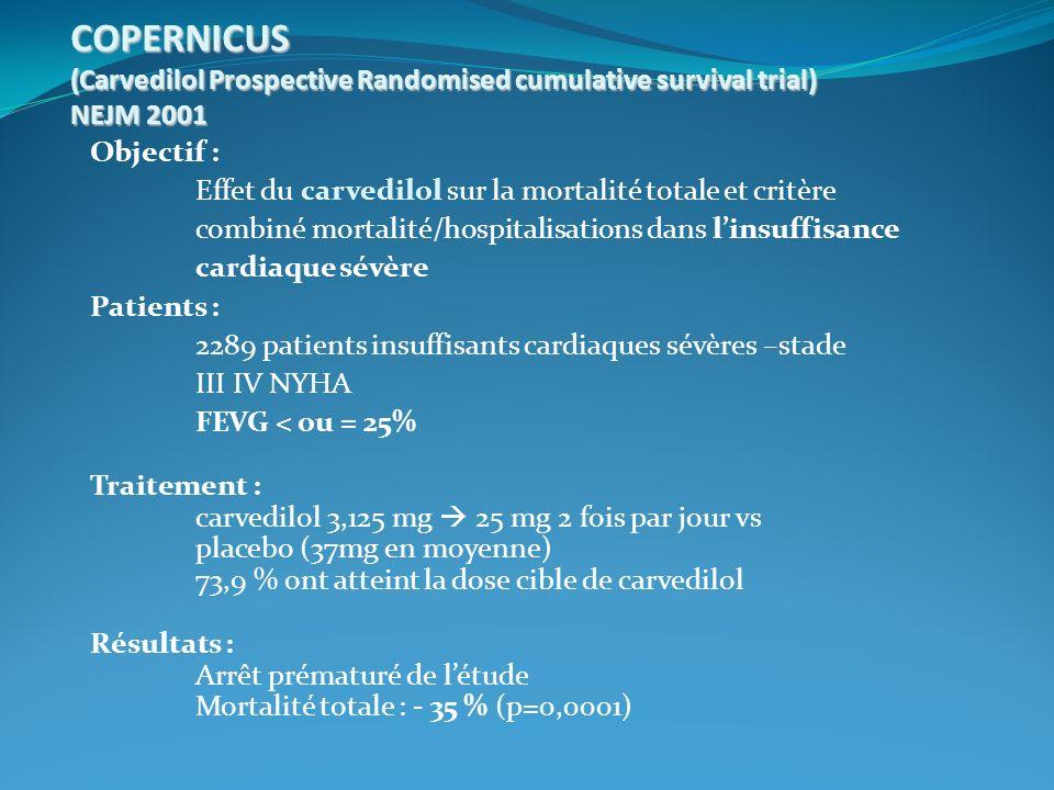 COPERNICUS (Carvedilol Prospective Randomised cumulative survival trial) NEJM 2001 Objectif : Effet du carvedilol sur la mortalité totale et critère combiné mortalité/hospitalisations dans linsuffisance cardiaque sévère Patients : 2289 patients insuffisants cardiaques sévères –stade III IV NYHA FEVG < ou = 25% Traitement : carvedilol 3,125 mg 25 mg 2 fois par jour vs placebo (37mg en moyenne) 73,9 % ont atteint la dose cible de carvedilol Résultats : Arrêt prématuré de létude Mortalité totale : - 35 % (p=0,0001)