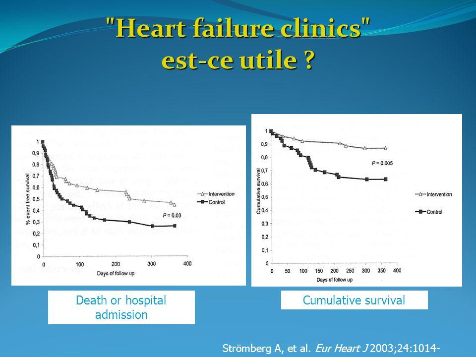 Heart failure clinics est-ce utile .