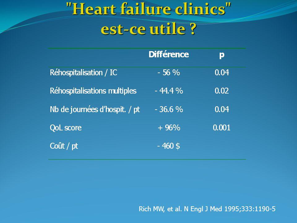 Heart failure clinics est-ce utile ? Rich MW, et al. N Engl J Med 1995;333:1190-5