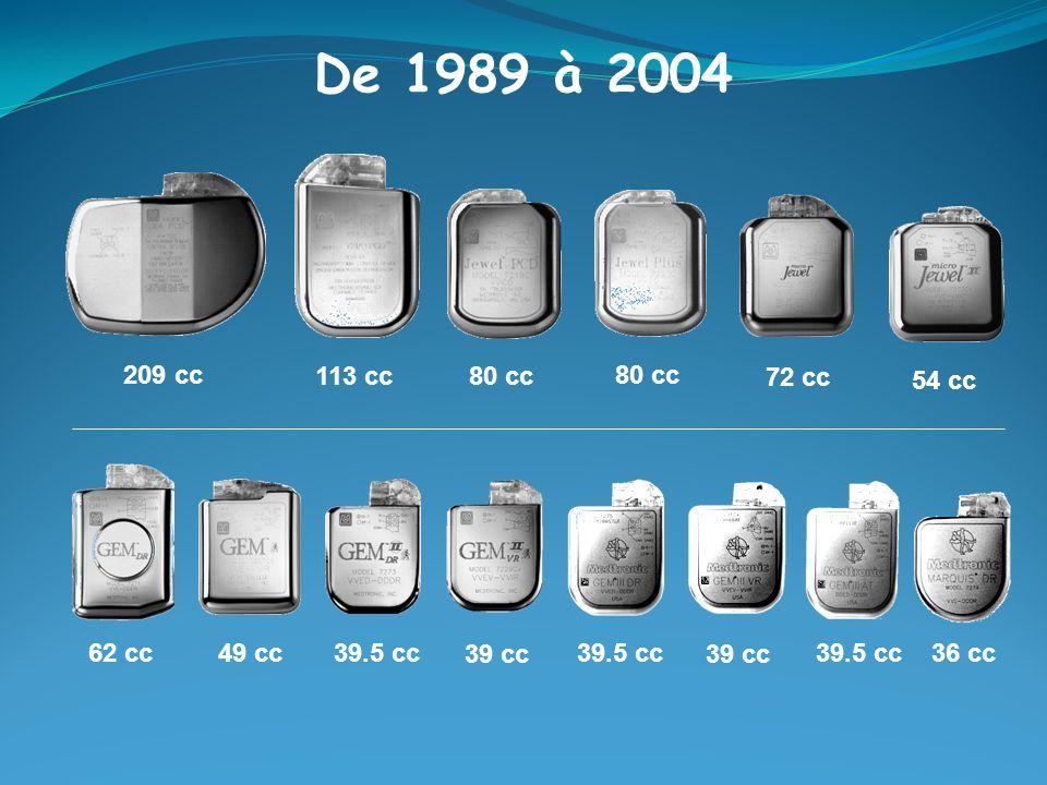 De 1989 à 2004 209 cc 113 cc 80 cc 72 cc 54 cc 62 cc 49 cc 39.5 cc 39 cc 39.5 cc 39 cc 36 cc