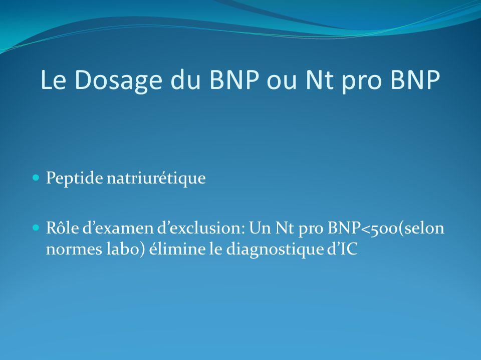 Le Dosage du BNP ou Nt pro BNP Peptide natriurétique Rôle dexamen dexclusion: Un Nt pro BNP<500(selon normes labo) élimine le diagnostique dIC