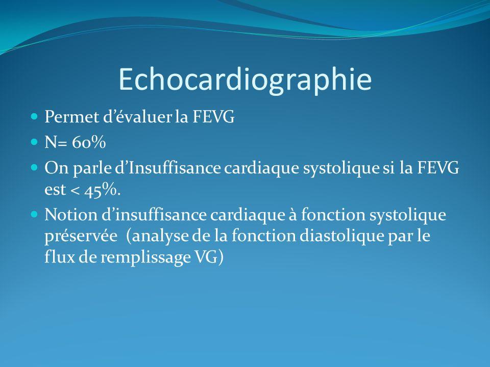 Echocardiographie Permet dévaluer la FEVG N= 60% On parle dInsuffisance cardiaque systolique si la FEVG est < 45%.