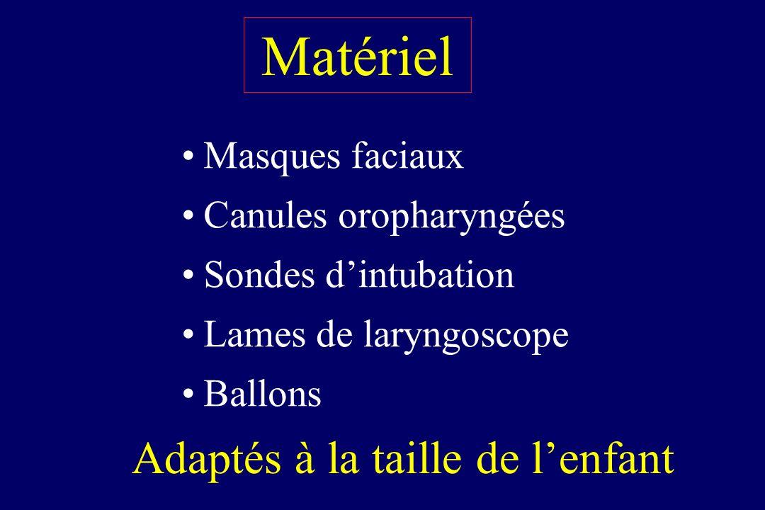Matériel Masques faciaux Canules oropharyngées Sondes dintubation Lames de laryngoscope Ballons Adaptés à la taille de lenfant