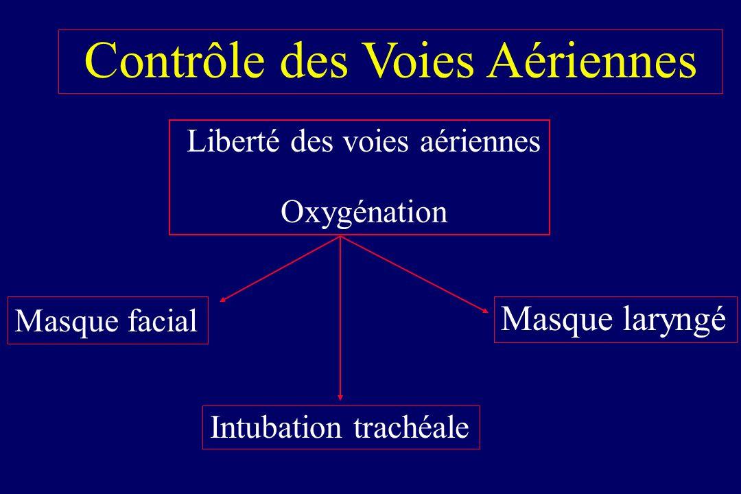 Contrôle des Voies Aériennes Liberté des voies aériennes Oxygénation Intubation trachéale Masque laryngé Masque facial