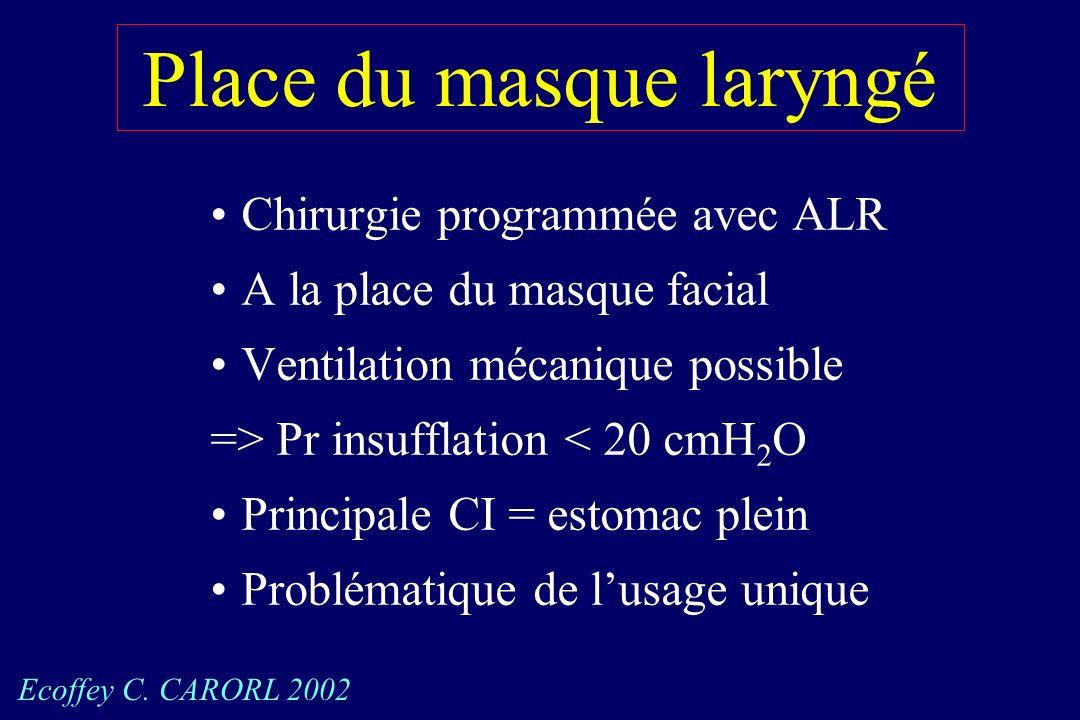 Place du masque laryngé Chirurgie programmée avec ALR A la place du masque facial Ventilation mécanique possible => Pr insufflation < 20 cmH 2 O Princ