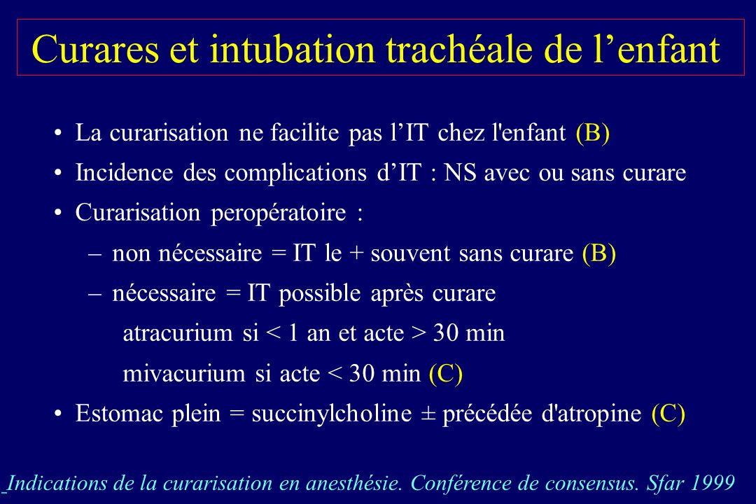 Curares et intubation trachéale de lenfant La curarisation ne facilite pas lIT chez l'enfant (B) Incidence des complications dIT : NS avec ou sans cur