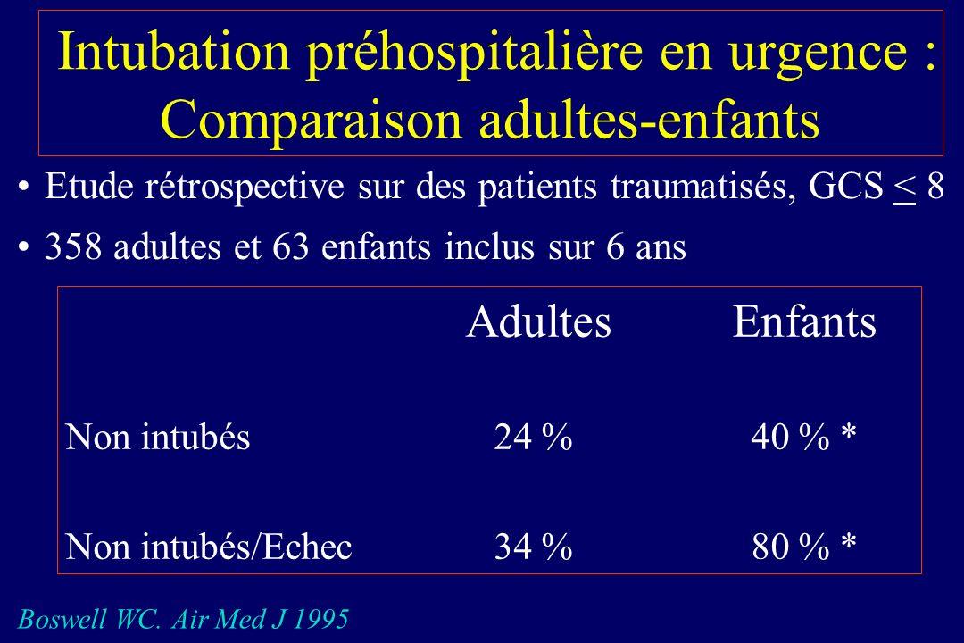 Intubation préhospitalière en urgence : Comparaison adultes-enfants Etude rétrospective sur des patients traumatisés, GCS < 8 358 adultes et 63 enfant