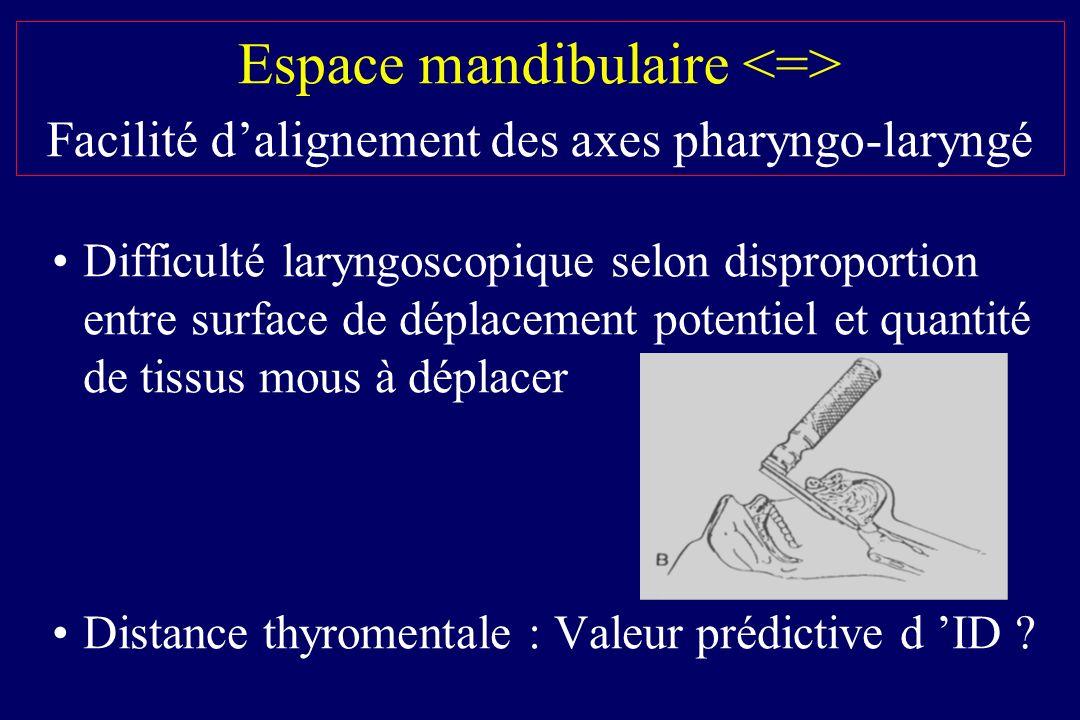 Espace mandibulaire Facilité dalignement des axes pharyngo-laryngé Difficulté laryngoscopique selon disproportion entre surface de déplacement potenti