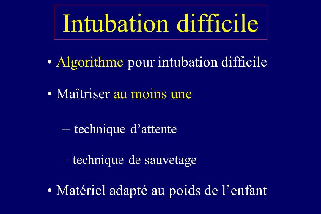 Intubation difficile Algorithme pour intubation difficile Maîtriser au moins une – technique dattente – technique de sauvetage Matériel adapté au poid