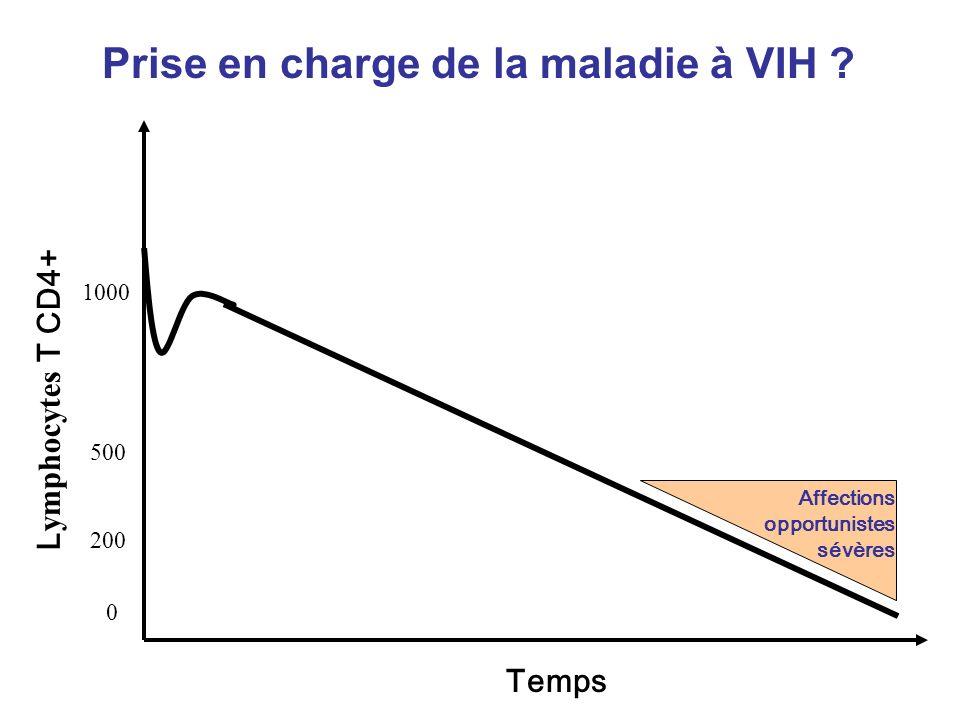 Temps Affections opportunistes sévères L ymphocytes T CD4+ Prise en charge de la maladie à VIH .
