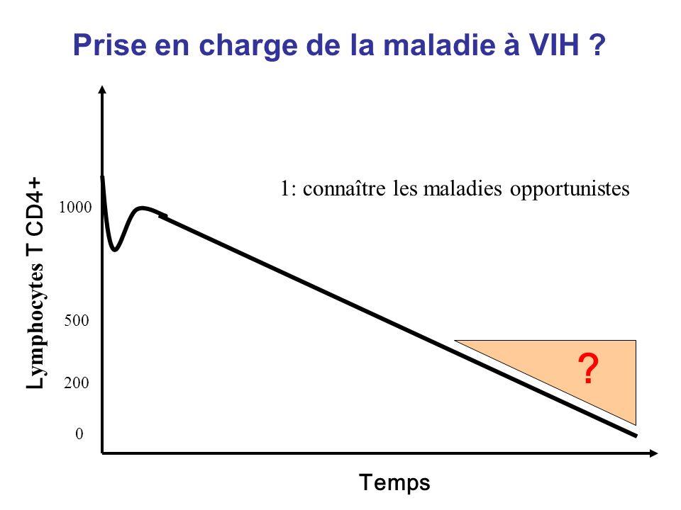 Temps .L ymphocytes T CD4+ Prise en charge de la maladie à VIH .