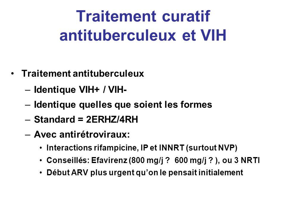 Traitement curatif antituberculeux et VIH Traitement antituberculeux –Identique VIH+ / VIH- –Identique quelles que soient les formes –Standard = 2ERHZ/4RH –Avec antirétroviraux: Interactions rifampicine, IP et INNRT (surtout NVP) Conseillés: Efavirenz (800 mg/j .