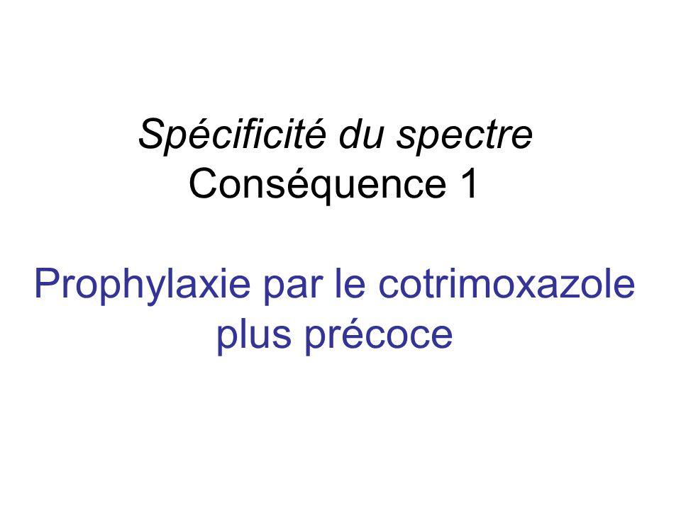 Spécificité du spectre Conséquence 1 Prophylaxie par le cotrimoxazole plus précoce