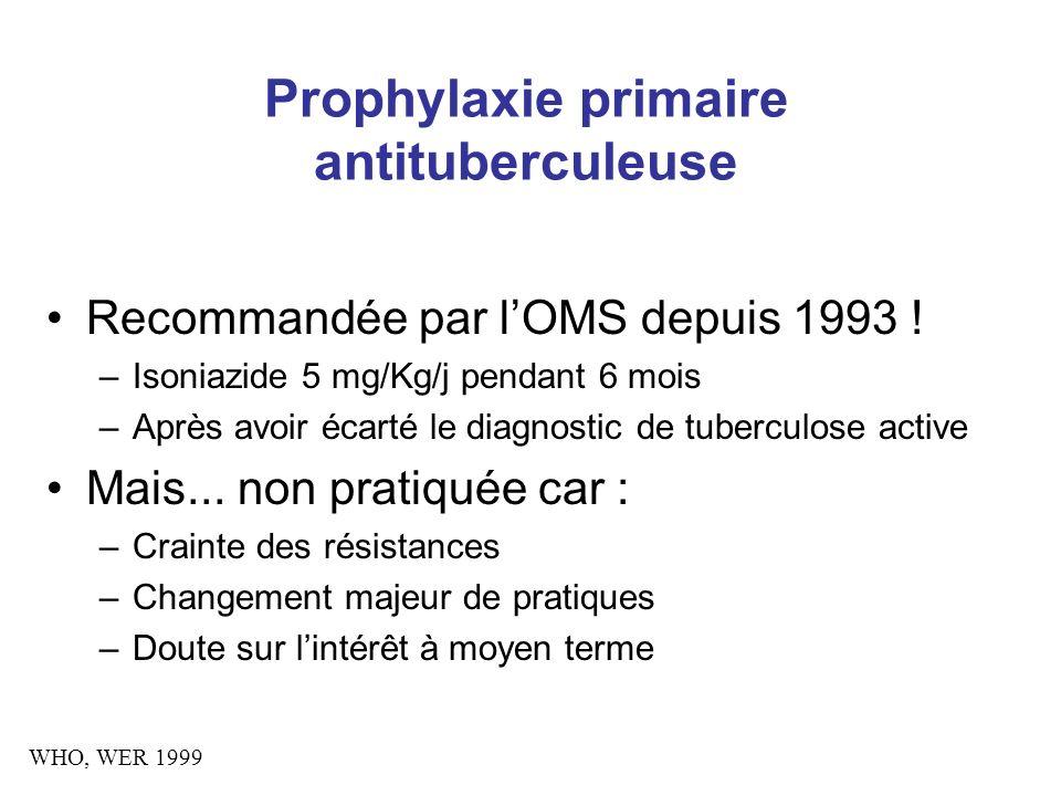 Prophylaxie primaire antituberculeuse Recommandée par lOMS depuis 1993 .
