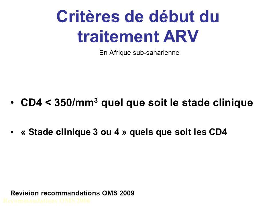 Critères de début du traitement ARV En Afrique sub-saharienne CD4 < 350/mm 3 quel que soit le stade clinique « Stade clinique 3 ou 4 » quels que soit les CD4 Recommandations OMS 2006 Revision recommandations OMS 2009