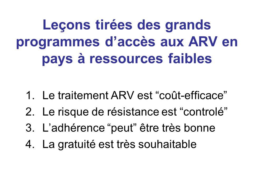 Leçons tirées des grands programmes daccès aux ARV en pays à ressources faibles 1.Le traitement ARV est coût-efficace 2.Le risque de résistance est controlé 3.Ladhérence peut être très bonne 4.La gratuité est très souhaitable