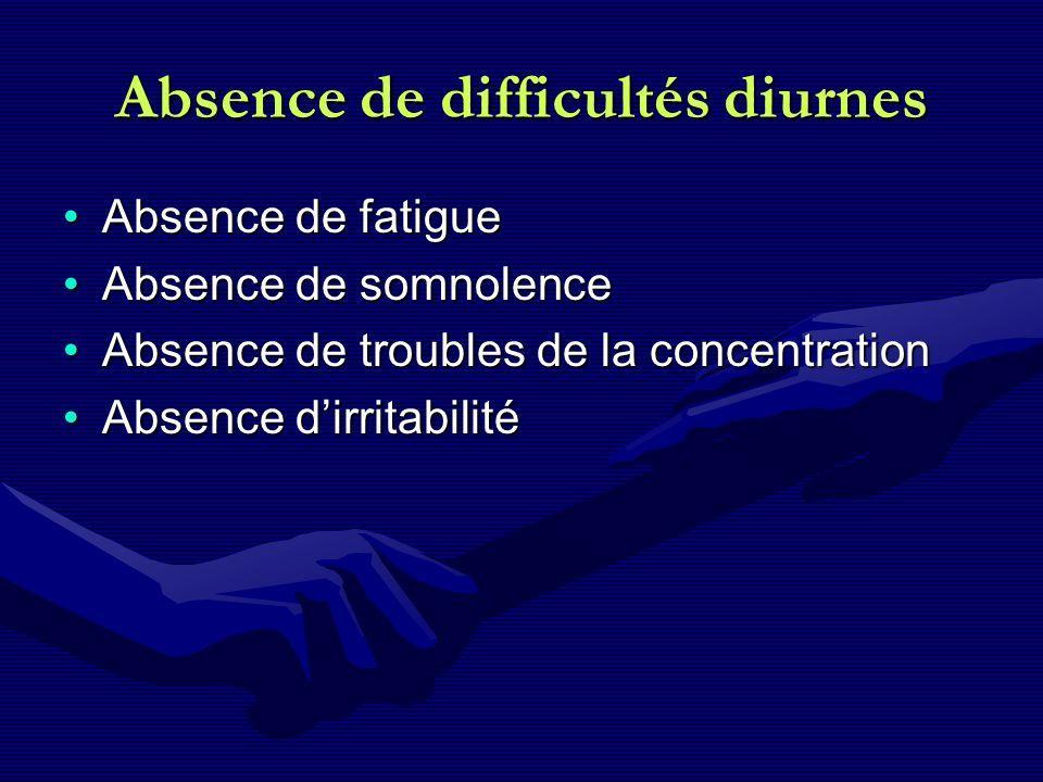 Absence de difficultés diurnes Absence de fatigueAbsence de fatigue Absence de somnolenceAbsence de somnolence Absence de troubles de la concentration