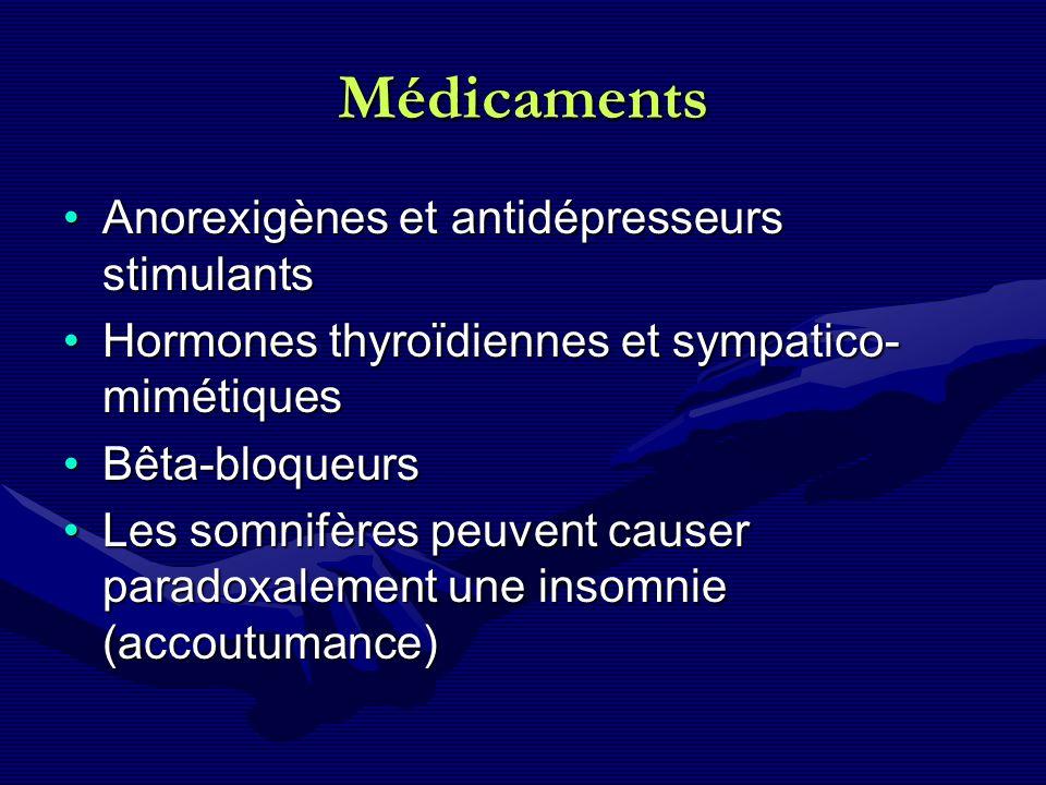Médicaments Anorexigènes et antidépresseurs stimulantsAnorexigènes et antidépresseurs stimulants Hormones thyroïdiennes et sympatico- mimétiquesHormon