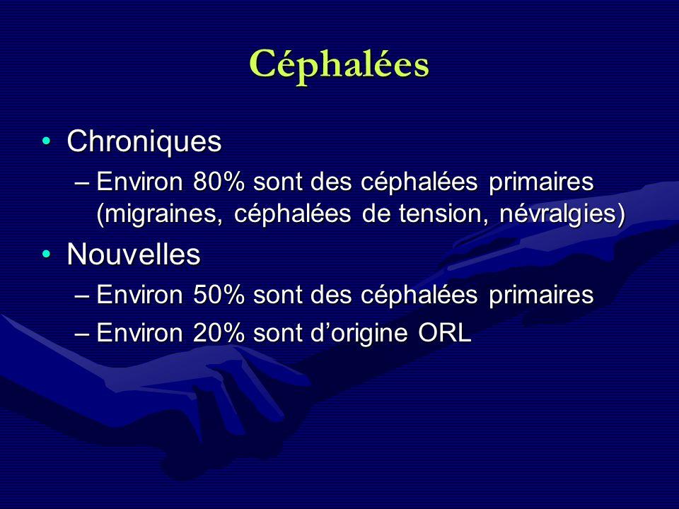 Céphalées ChroniquesChroniques –Environ 80% sont des céphalées primaires (migraines, céphalées de tension, névralgies) NouvellesNouvelles –Environ 50%
