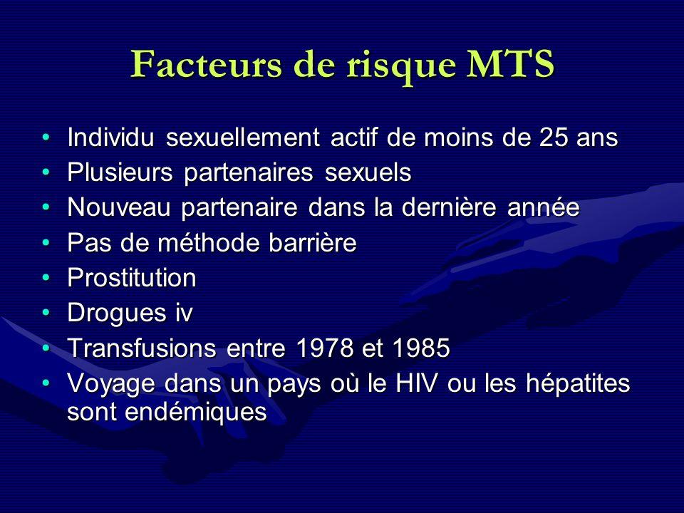 Facteurs de risque MTS Individu sexuellement actif de moins de 25 ansIndividu sexuellement actif de moins de 25 ans Plusieurs partenaires sexuelsPlusi