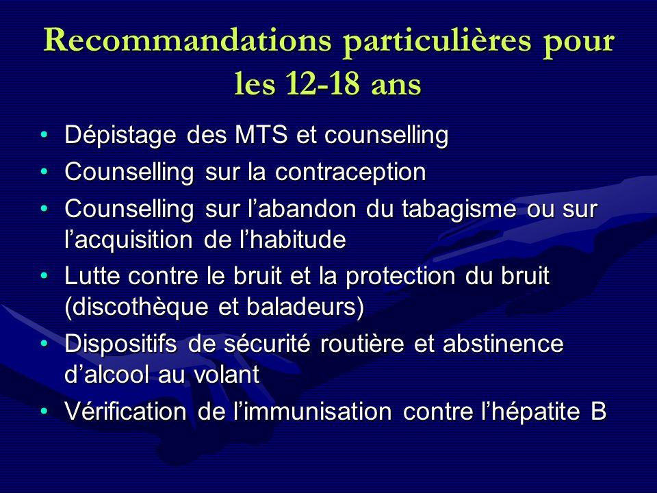 Recommandations particulières pour les 12-18 ans Dépistage des MTS et counsellingDépistage des MTS et counselling Counselling sur la contraceptionCoun