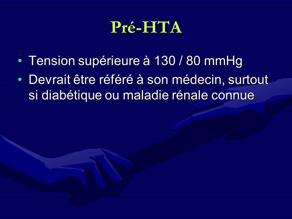 Pré-HTA Tension supérieure à 130 / 80 mmHgTension supérieure à 130 / 80 mmHg Devrait être référé à son médecin, surtout si diabétique ou maladie rénal