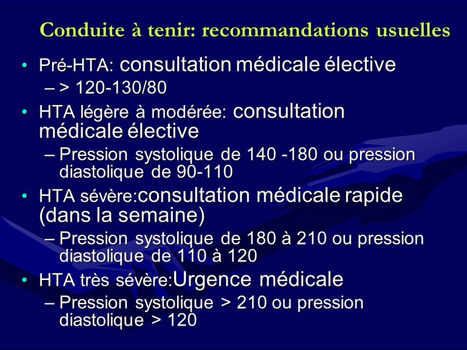 Conduite à tenir: recommandations usuelles Pré-HTA: consultation médicale électivePré-HTA: consultation médicale élective –> 120-130/80 HTA légère à m