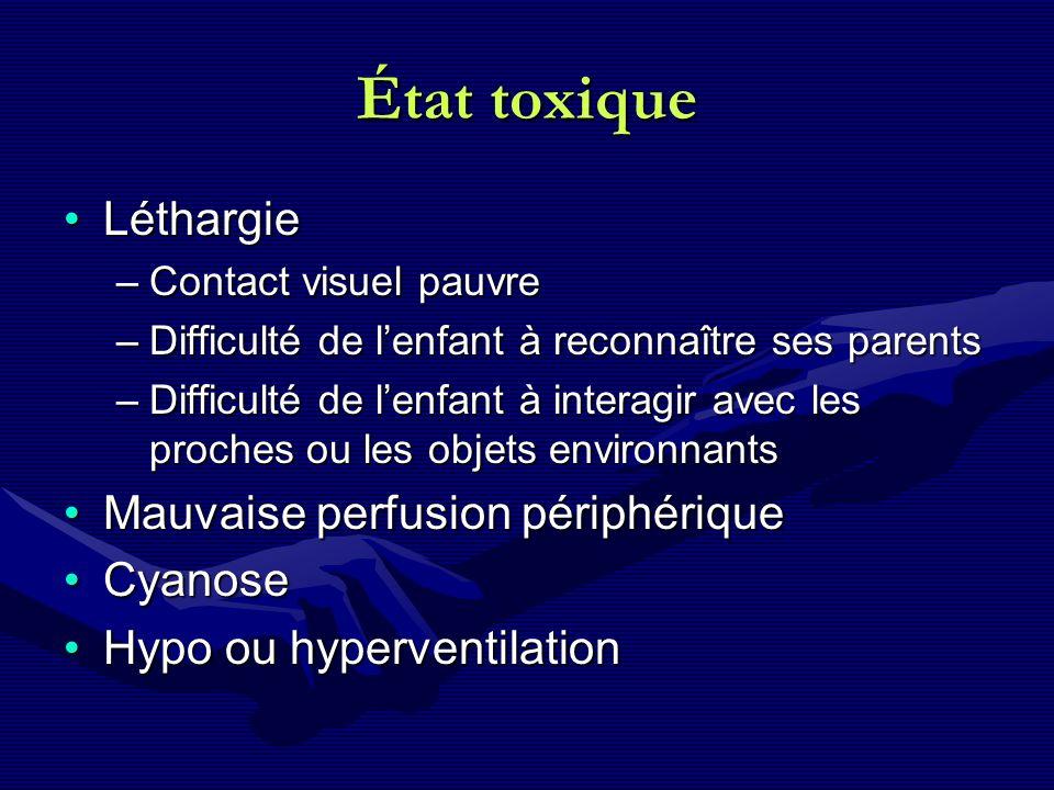 État toxique LéthargieLéthargie –Contact visuel pauvre –Difficulté de lenfant à reconnaître ses parents –Difficulté de lenfant à interagir avec les pr