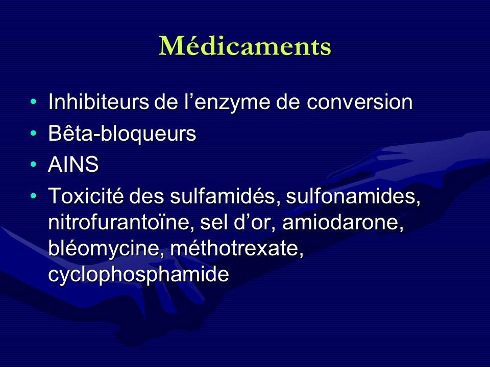 Médicaments Inhibiteurs de lenzyme de conversionInhibiteurs de lenzyme de conversion Bêta-bloqueursBêta-bloqueurs AINSAINS Toxicité des sulfamidés, su