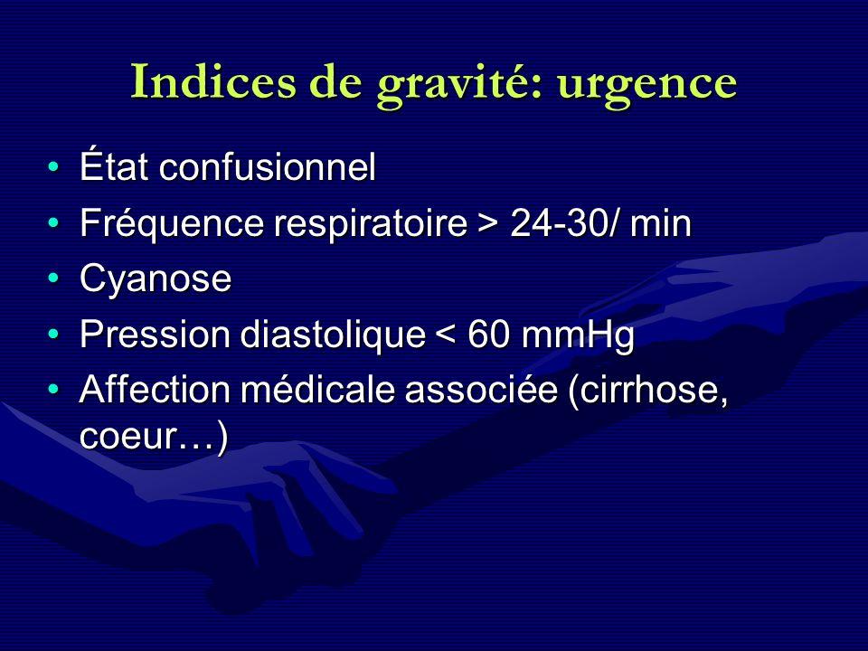 Indices de gravité: urgence État confusionnelÉtat confusionnel Fréquence respiratoire > 24-30/ minFréquence respiratoire > 24-30/ min CyanoseCyanose P
