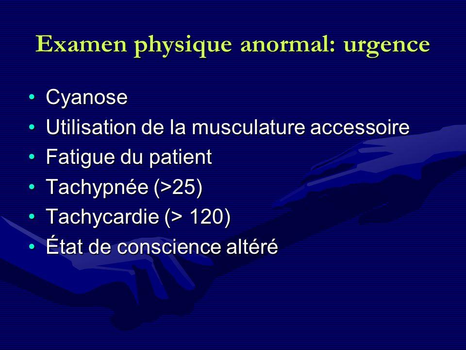 Examen physique anormal: urgence CyanoseCyanose Utilisation de la musculature accessoireUtilisation de la musculature accessoire Fatigue du patientFat