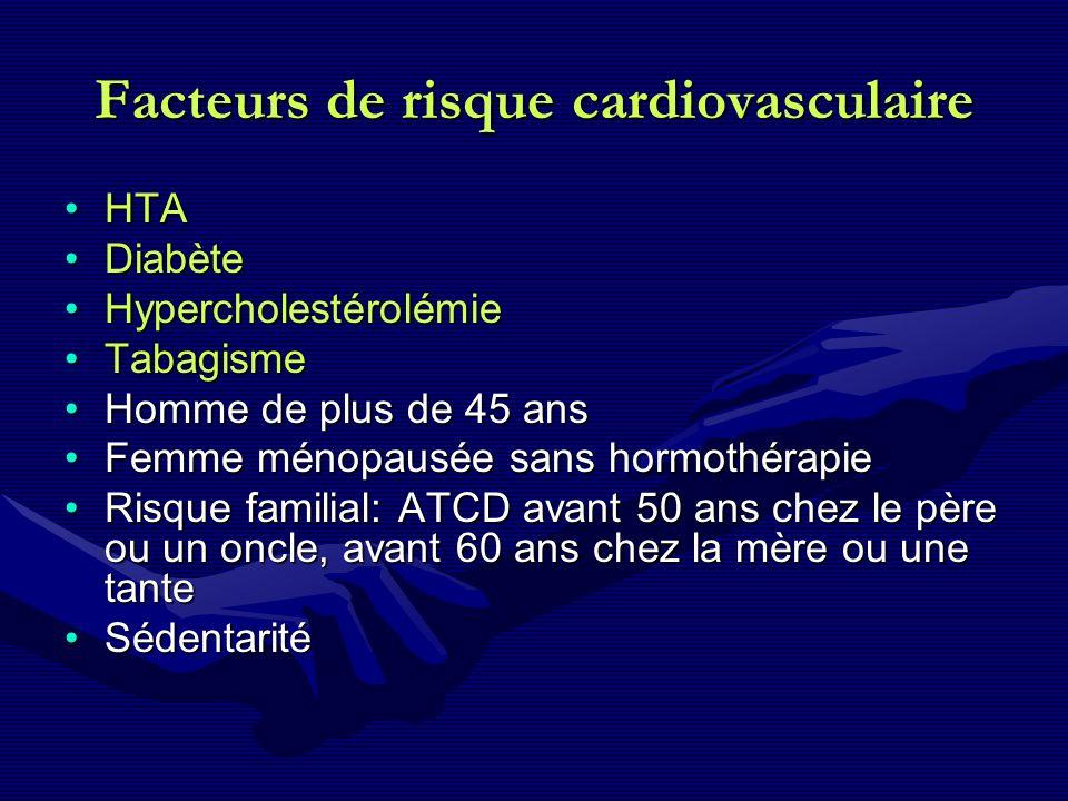 Facteurs de risque cardiovasculaire HTAHTA DiabèteDiabète HypercholestérolémieHypercholestérolémie TabagismeTabagisme Homme de plus de 45 ansHomme de