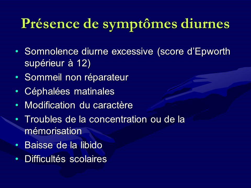 Présence de symptômes diurnes Somnolence diurne excessive (score dEpworth supérieur à 12)Somnolence diurne excessive (score dEpworth supérieur à 12) S