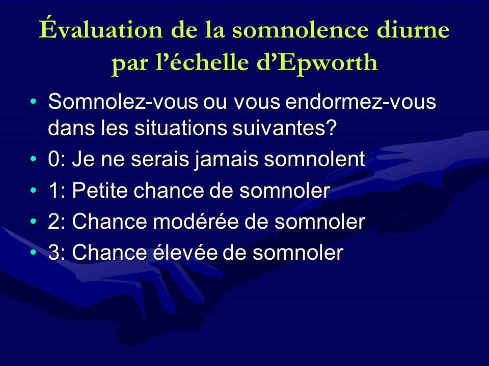 Évaluation de la somnolence diurne par léchelle dEpworth Somnolez-vous ou vous endormez-vous dans les situations suivantes?Somnolez-vous ou vous endor