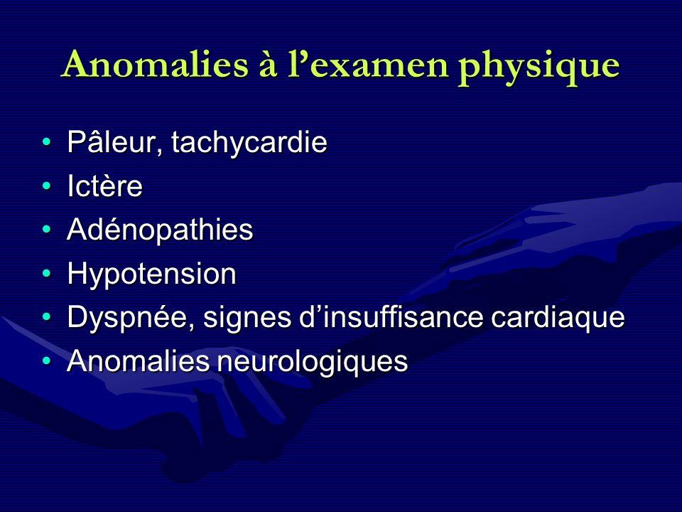 Anomalies à lexamen physique Pâleur, tachycardiePâleur, tachycardie IctèreIctère AdénopathiesAdénopathies HypotensionHypotension Dyspnée, signes dinsu