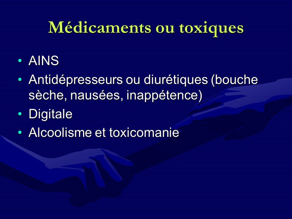 Médicaments ou toxiques AINSAINS Antidépresseurs ou diurétiques (bouche sèche, nausées, inappétence)Antidépresseurs ou diurétiques (bouche sèche, naus