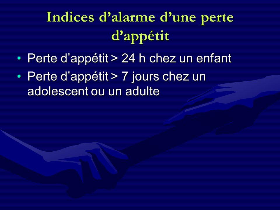 Indices dalarme dune perte dappétit Perte dappétit > 24 h chez un enfantPerte dappétit > 24 h chez un enfant Perte dappétit > 7 jours chez un adolesce
