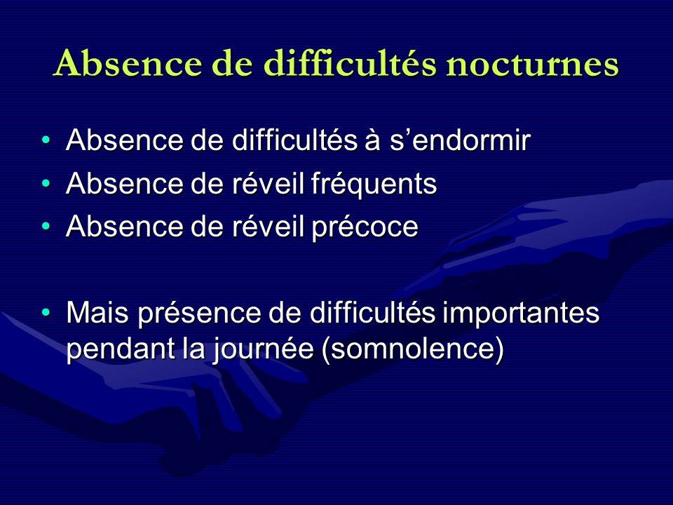 Absence de difficultés nocturnes Absence de difficultés à sendormirAbsence de difficultés à sendormir Absence de réveil fréquentsAbsence de réveil fré