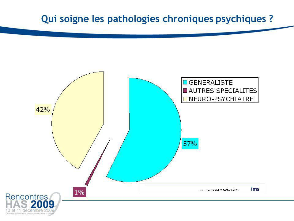 Qui soigne les pathologies chroniques psychiques