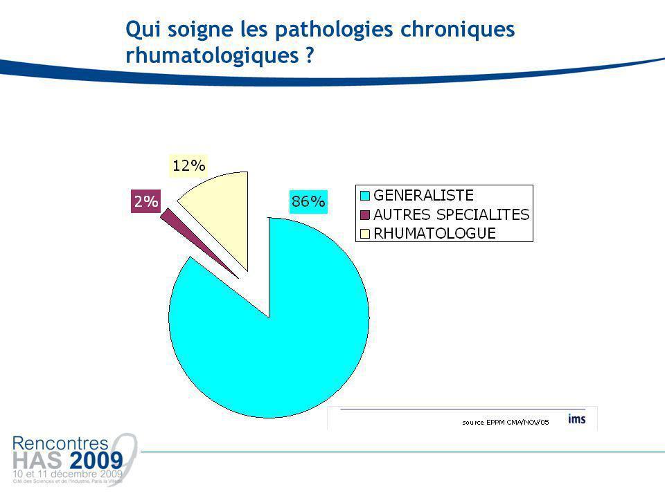 Qui soigne les pathologies chroniques rhumatologiques