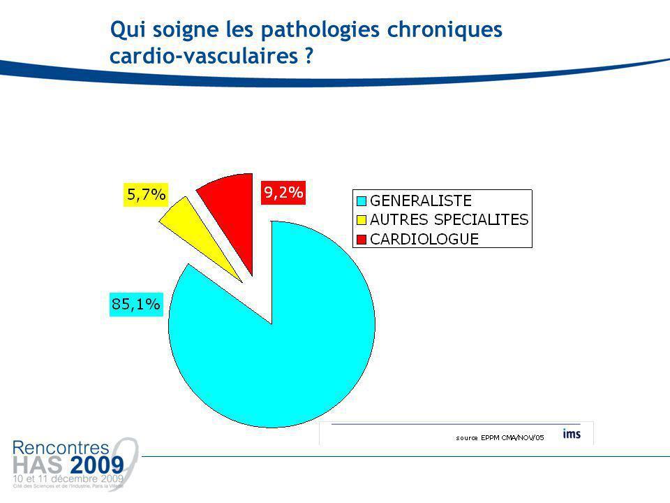 Qui soigne les pathologies chroniques cardio-vasculaires
