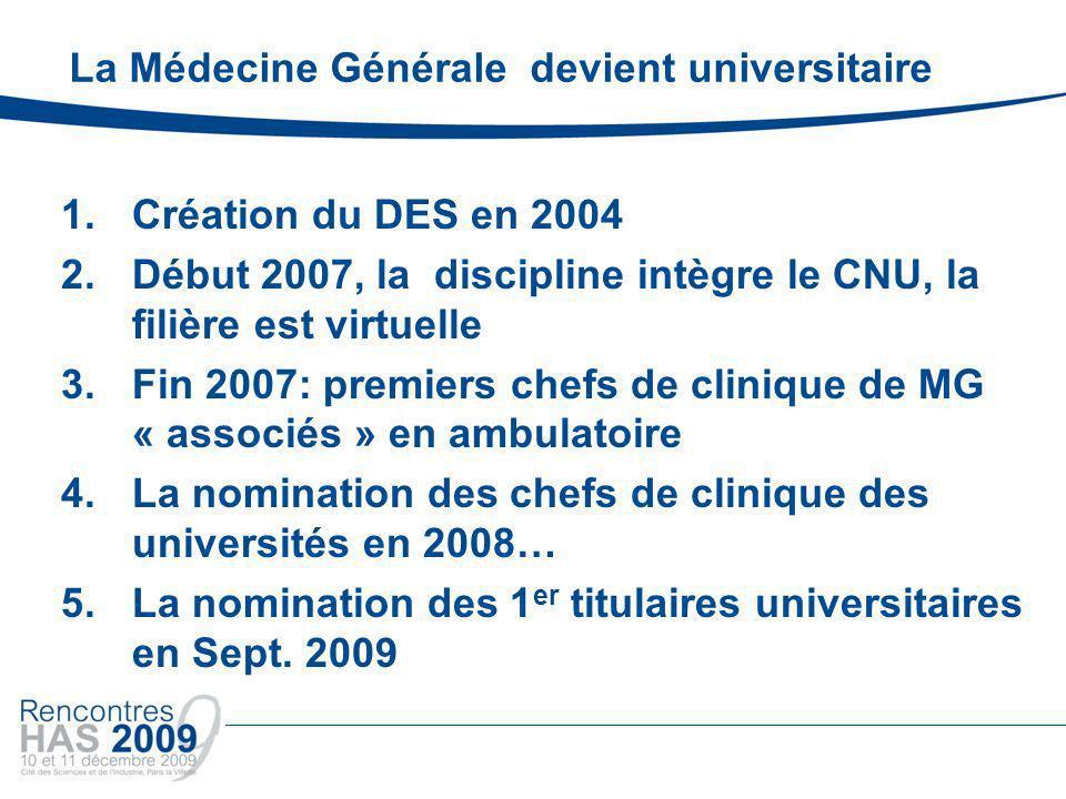 La Médecine Générale devient universitaire 1.Création du DES en 2004 2.Début 2007, la discipline intègre le CNU, la filière est virtuelle 3.Fin 2007: premiers chefs de clinique de MG « associés » en ambulatoire 4.La nomination des chefs de clinique des universités en 2008… 5.La nomination des 1 er titulaires universitaires en Sept.