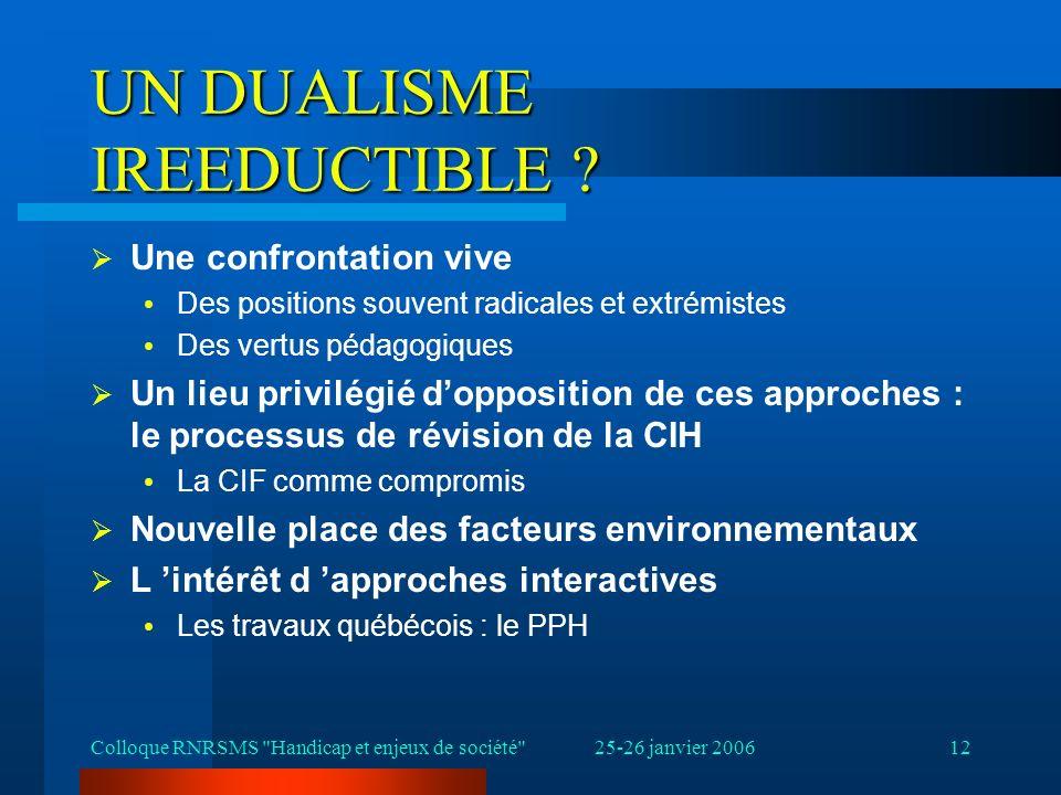 25-26 janvier 2006Colloque RNRSMS Handicap et enjeux de société 12 UN DUALISME IREEDUCTIBLE .