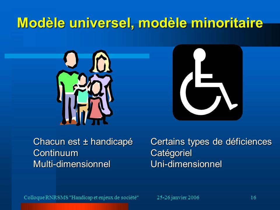 25-26 janvier 2006Colloque RNRSMS Handicap et enjeux de société 16 Modèle universel, modèle minoritaire Chacun est ± handicapé ContinuumMulti-dimensionnel Certains types de déficiences CatégorielUni-dimensionnel