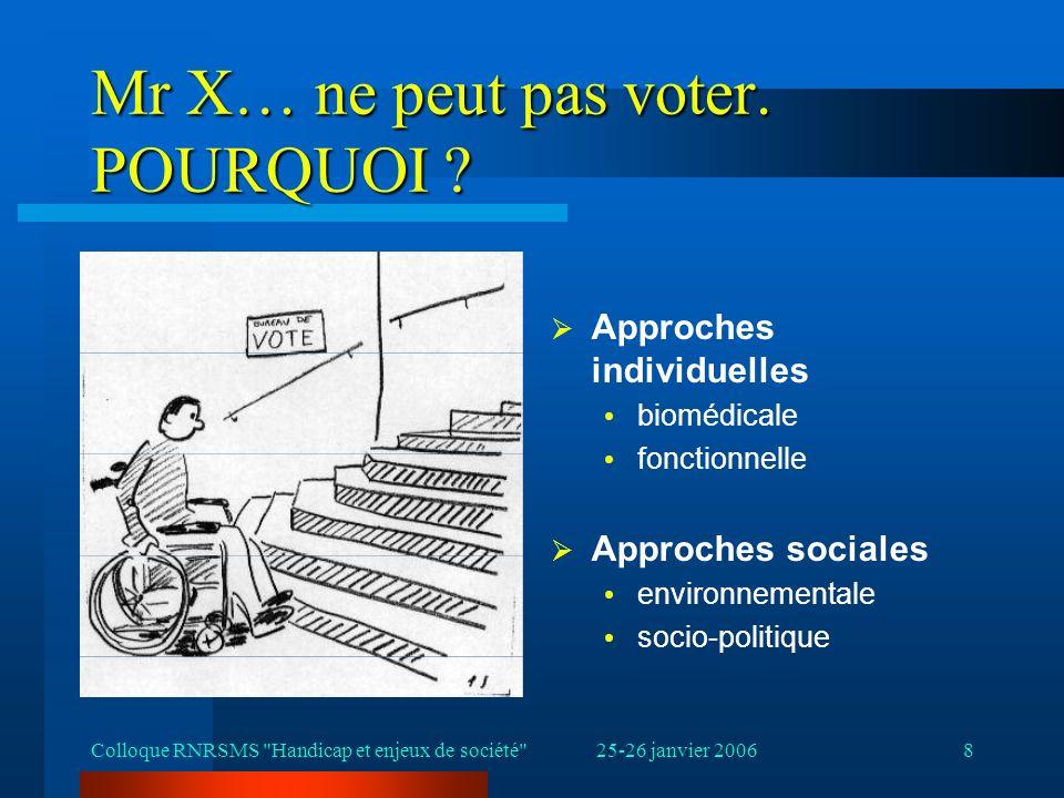 25-26 janvier 2006Colloque RNRSMS Handicap et enjeux de société 8 Mr X… ne peut pas voter.
