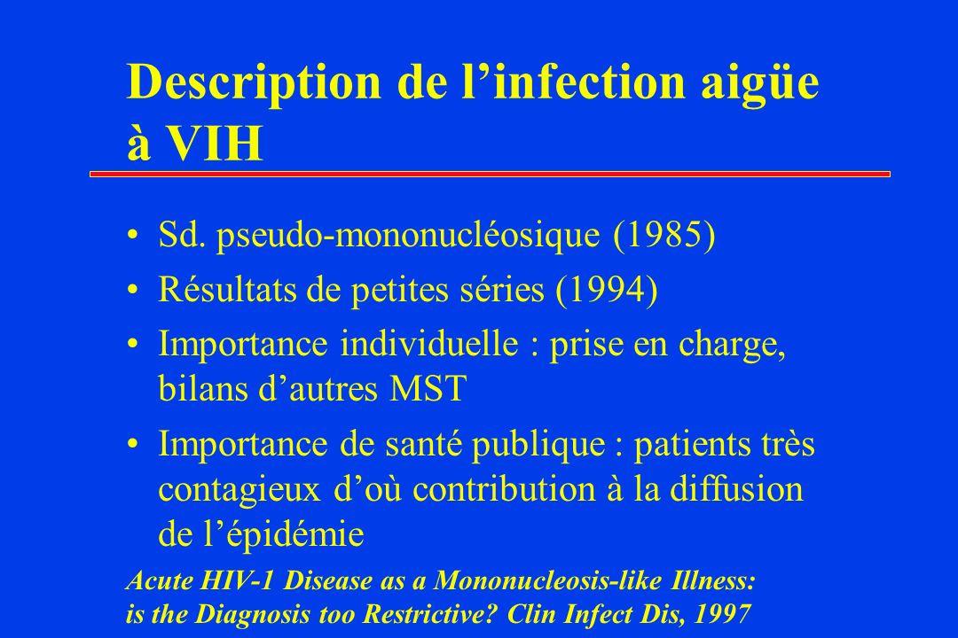 Description de linfection aigüe à VIH Sd.