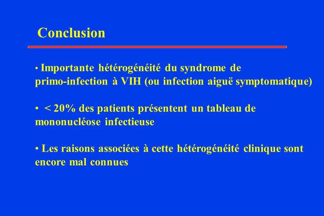 Importante hétérogénéité du syndrome de primo-infection à VIH (ou infection aiguë symptomatique) < 20% des patients présentent un tableau de mononucléose infectieuse Les raisons associées à cette hétérogénéité clinique sont encore mal connues Conclusion