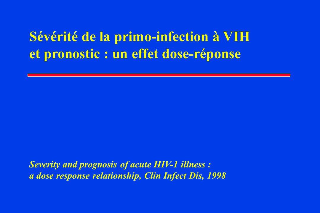 Sévérité de la primo-infection à VIH et pronostic : un effet dose-réponse Severity and prognosis of acute HIV-1 illness : a dose response relationship, Clin Infect Dis, 1998